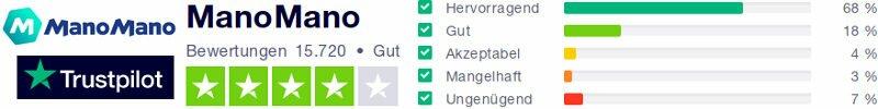 Manomano Bewertungen bei Trustpilot von Nutzern